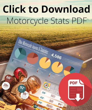 Download the Ohio Motorcycle Injuries and Statistics infographic