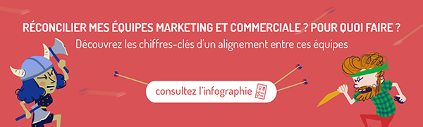 inbound marketing sales infographie Smarketing