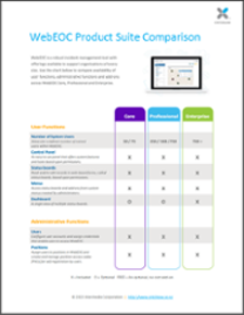WebEOC Product Comparison Datasheet