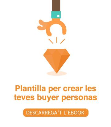 Plantilla buyer personas