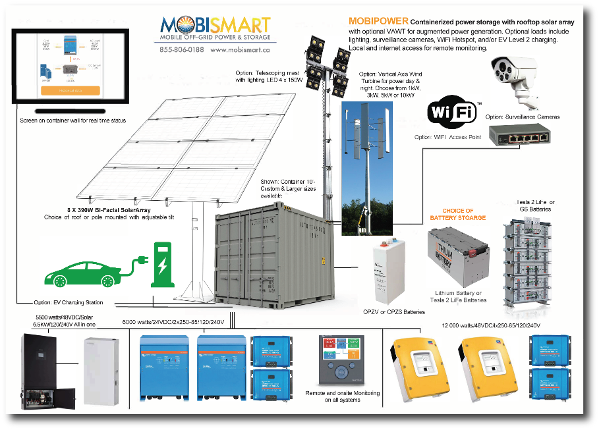 Download MOBIPOWER Info Sheet