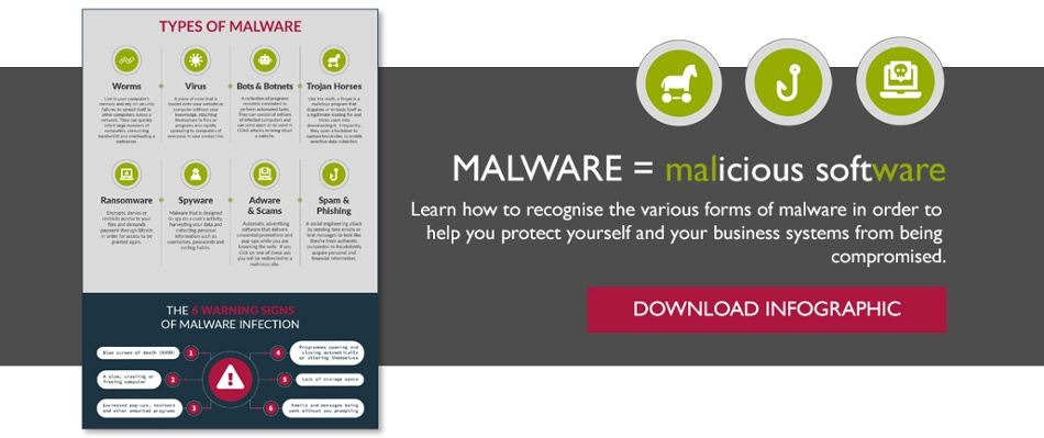 Understanding-the-different-types-of-malware
