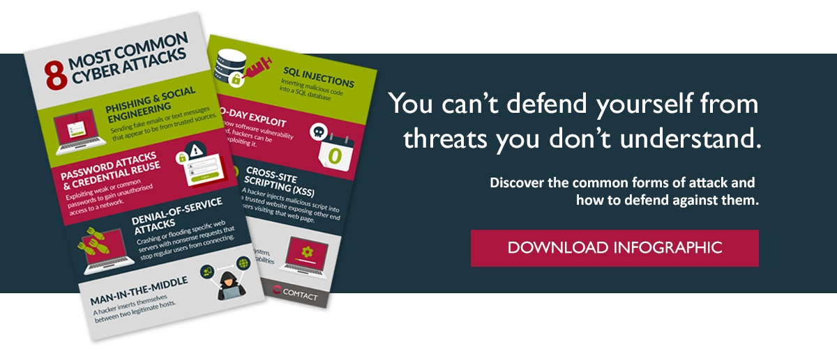The-8-most-common-cyber-attacks