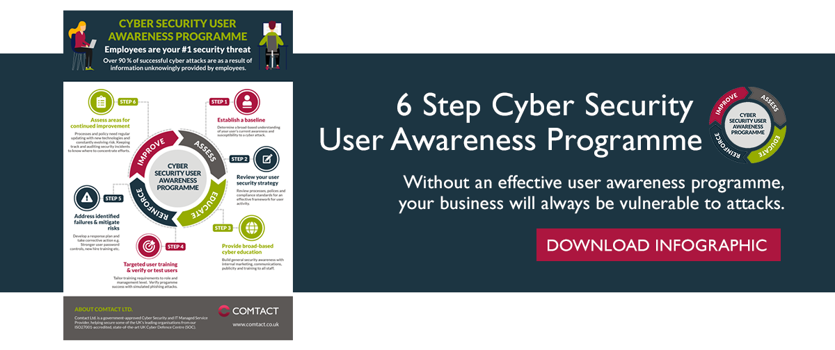 6 Step cyber security user awareness programme