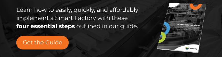 Free 7-Day OEE Trial