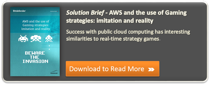 SolutionBrief_AWS_Gaming_Strategies