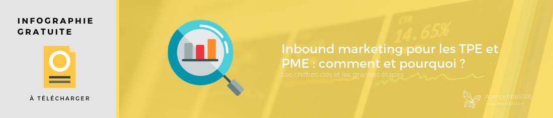 Infographie gratuite  Inbound pour TPE et PME  comment et pourquoi