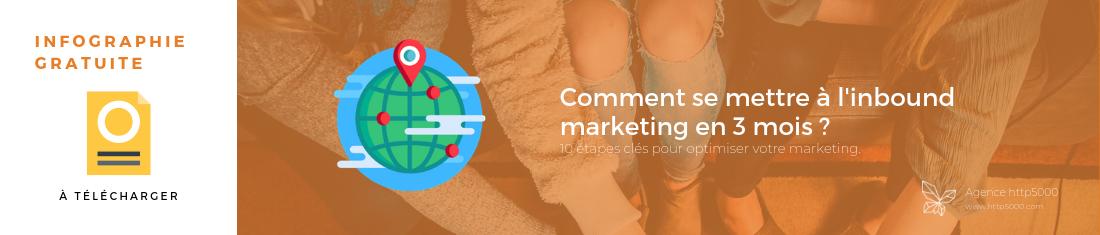 Infographie gratuite  Comment passer à l'inbound marketing en 3 mois – horizontal