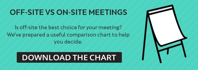 In-House Meeting Rooms Comparison Chart