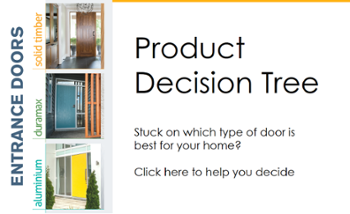 Product Decision Tree