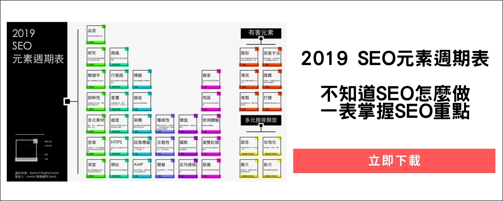 2019 SEO元素週期表 - CTA