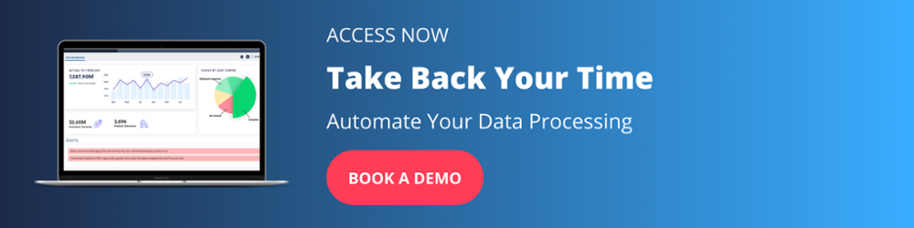 Book a Demo: Protect Your Data
