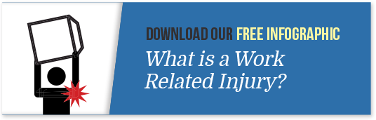 Free Infographic What is a Work Related Injury?