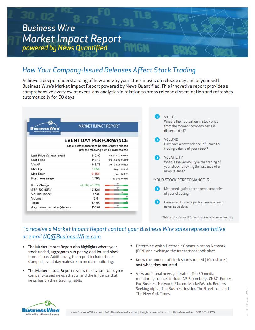 Market Impact Reports