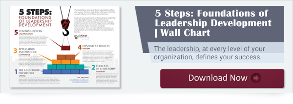 5 Steps of Leadership Wall Chart