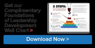 Foundations of Leadership Wall Chart CTA