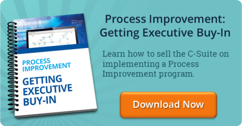 Process Improvement Getting Executive Buy-in