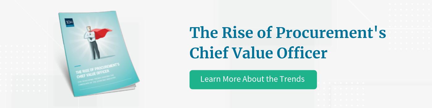 Rise of CPO