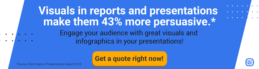 Get a quote for a report or presentation right now!