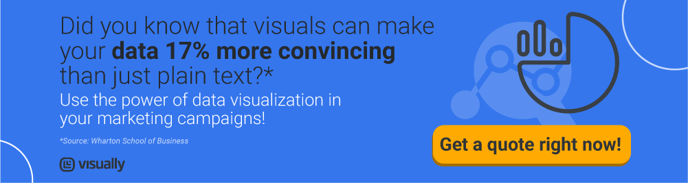 Get a quote for a data visualization solution right now!