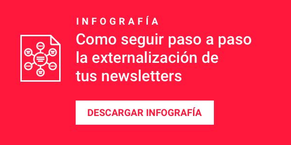 Infografía externalización newsletters