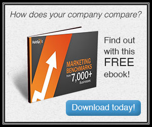Marketing Benchmarks From 7000 Businesses