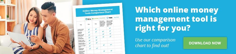 Online Money Management Tools Comparison Chart