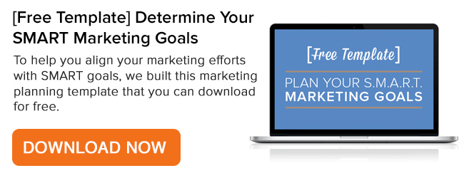 Free Template for Planning Smart Marketing Goals