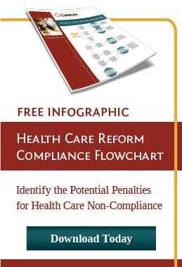Download the Healthcare Reform Compliance Flowchart