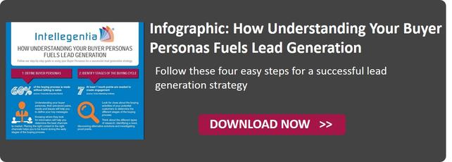 How Understanding Your Buyer Personas Fuel Lead Generation Infographic