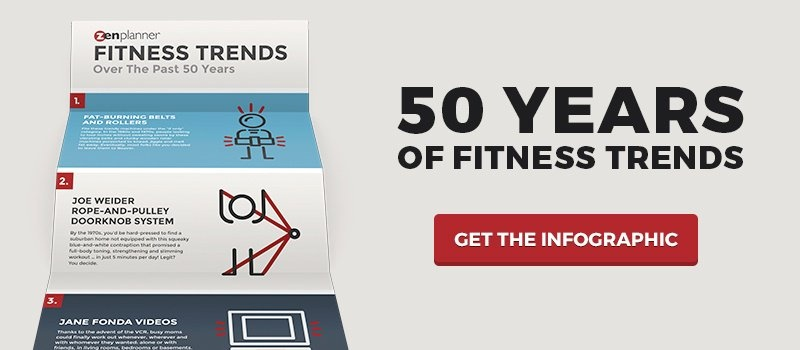 Fitness Trends Infographic