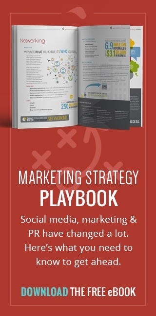 The Marketing Strategy Playbook