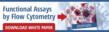 Functional Assays by Flow Cytometry