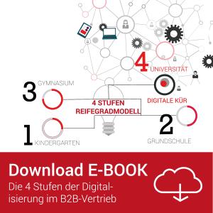 Die 4 Stufen der Digitalisierung im B2B Vertrieb