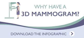 why have a 3d mammogram infographic