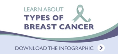 types of breast cancer infographic