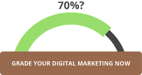 Grade your Digital Marketing Now