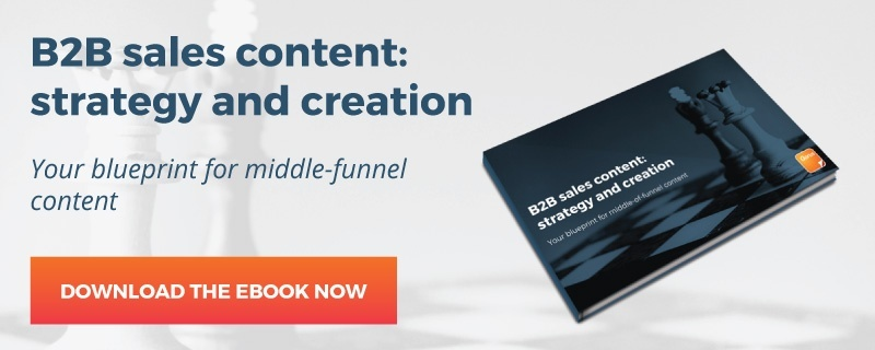 B2B Sales content strategy and creation