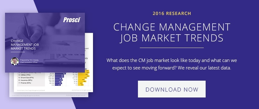 change management job trends