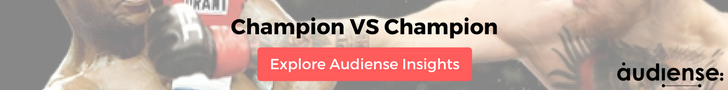 Audiense Insights - Explore the full Mayweather vs McGregor Insights Report - Access Audiense Insights