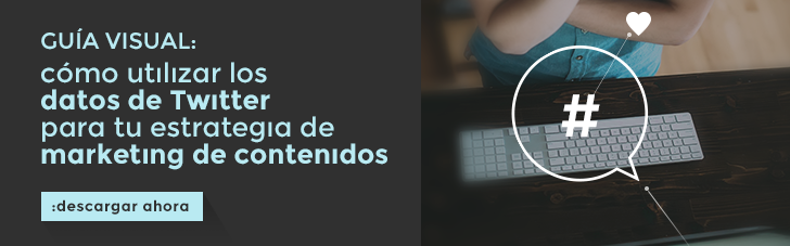 Guía Visual: Datos de Twitter para Marketing de Contenidos