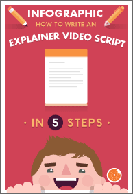How to write an Explainer Video script in 5 steps