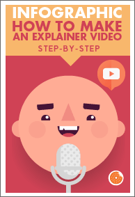 Free Infographic on How to Make an Explainer Video Step-by-Step.