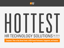 Hottest HR Technology Solutions in 2015