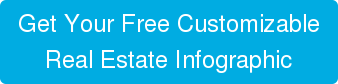 Get Your Free Customizable  Real Estate Infographic