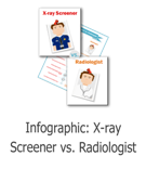 X-ray Screener vs. Radiologist Infographic