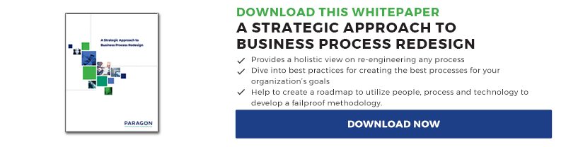A Strategic Approach to Business Process Redesign
