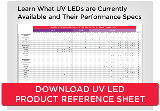 UV LED Product Guide
