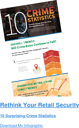 Rethink Your Retail Security  10 Surprising Crime Statistics Download My Infographic