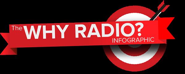 why-radio-infogtaphic